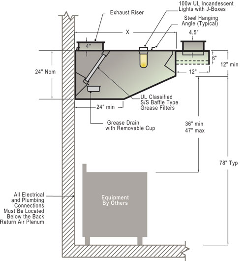 Diagram For Kitchen Hood Tools